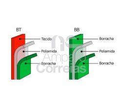 Correias de transmissão - Grupo BT/BB